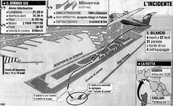 un infografica con la ricostruzione dell incidente