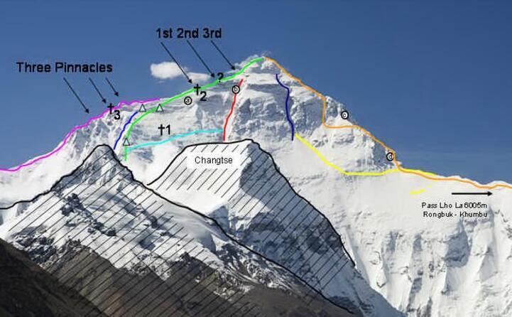 il tracciato seguito durante la scalata