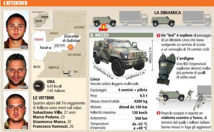 le altre vittime e la dinamica dell attentato (tutte le foto sono dell archivio de l unione sarda)