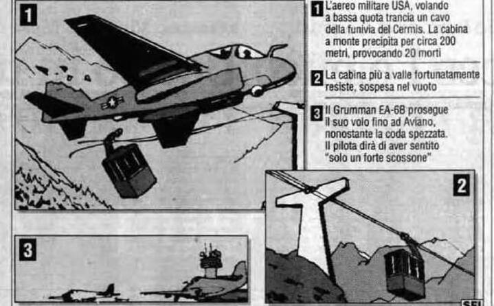 un velivolo usa trancia il cavo della funivia