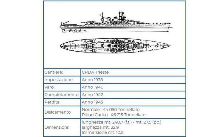 una parte della scheda tecnica (foto marina militare)